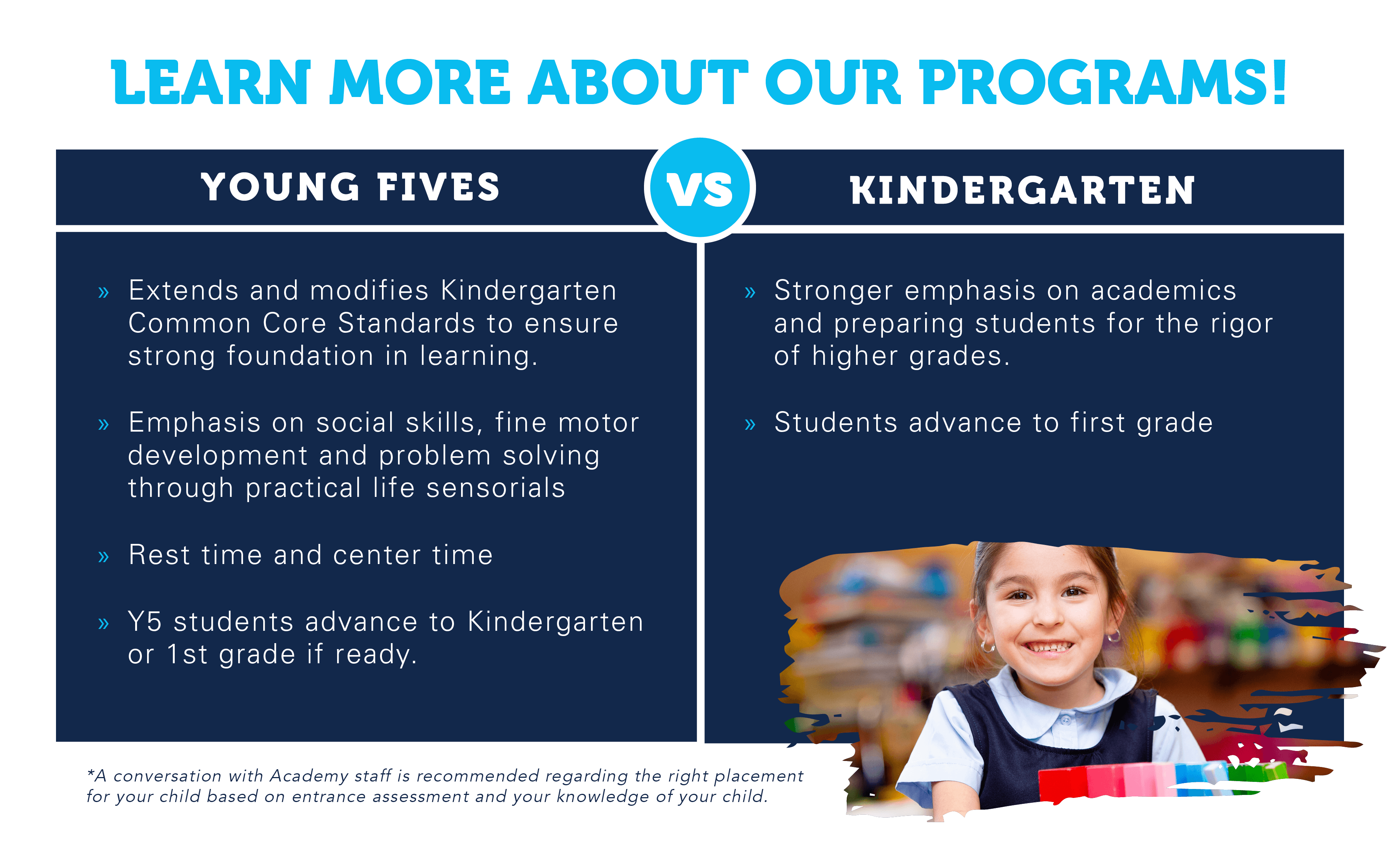 Comparison image for Young 5s and Kindergarten